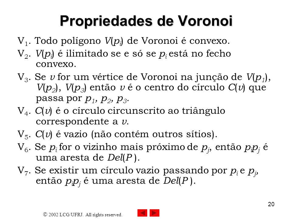 Propriedades de Voronoi