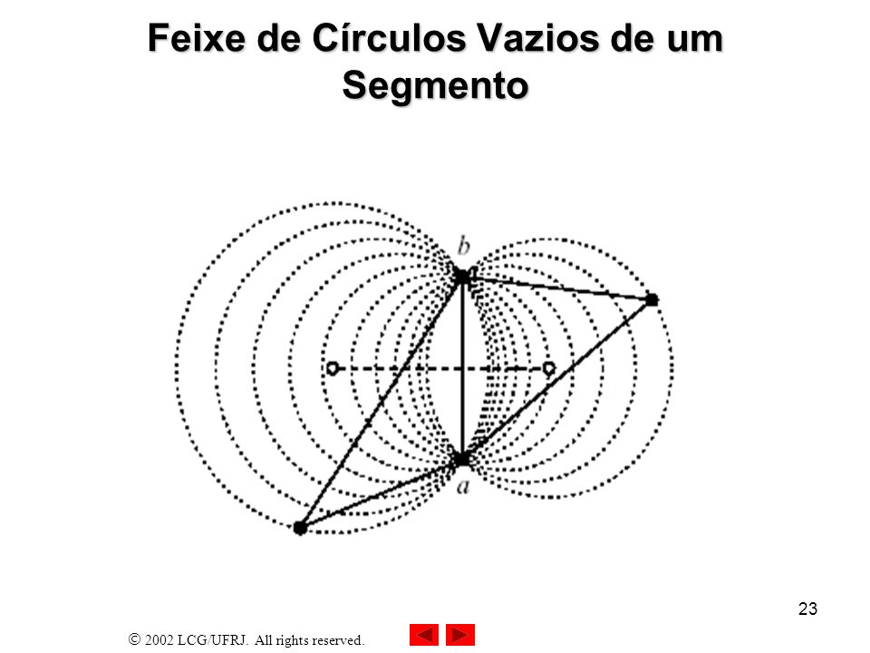 Feixe de Círculos Vazios de um Segmento