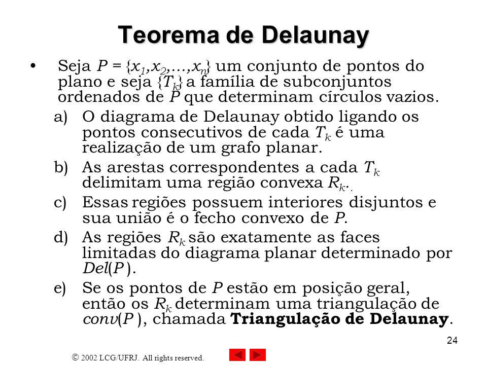 Teorema de Delaunay