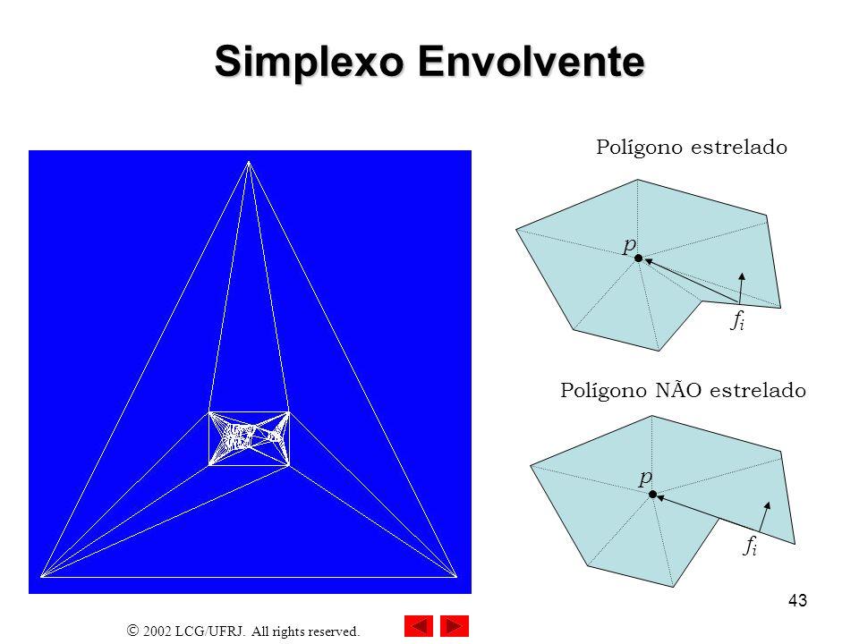 Simplexo Envolvente Polígono estrelado p fi Polígono NÃO estrelado p