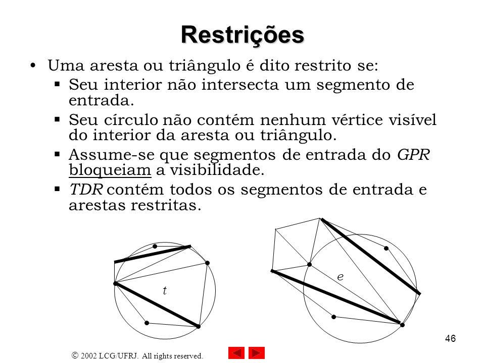Restrições Uma aresta ou triângulo é dito restrito se: