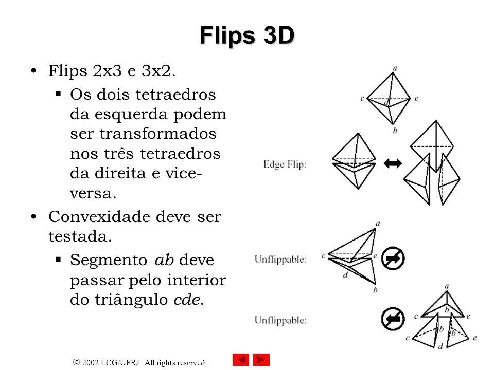 Flips 3D Flips 2x3 e 3x2. Os dois tetraedros da esquerda podem ser transformados nos três tetraedros da direita e vice-versa.