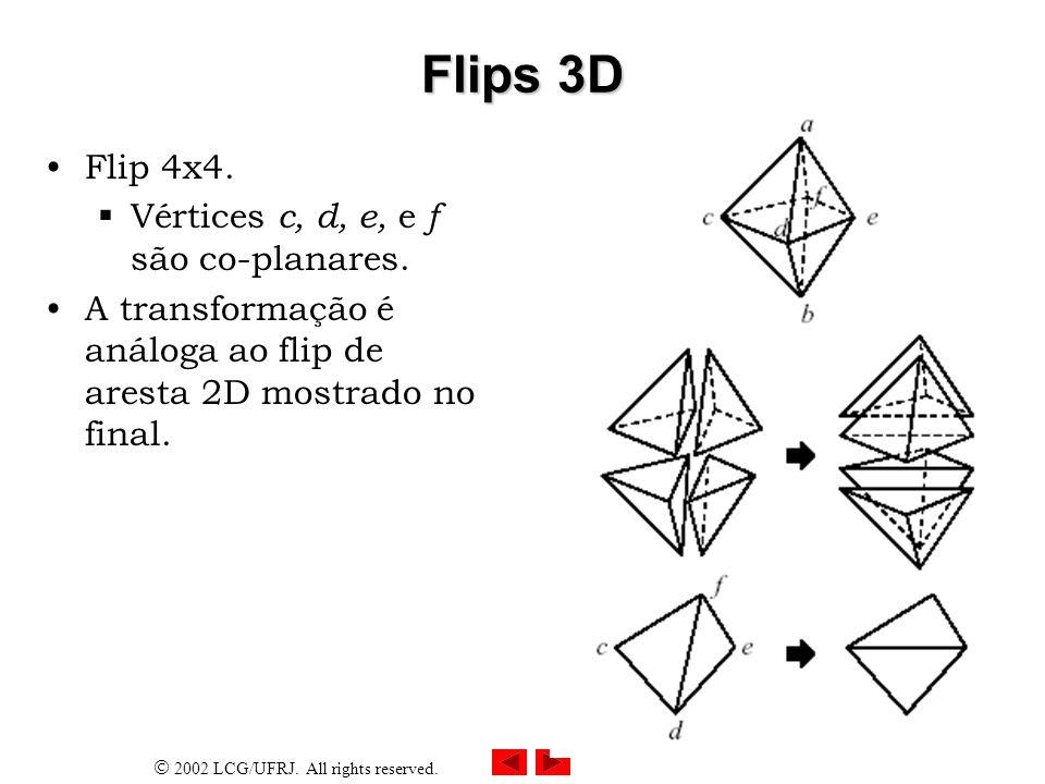 Flips 3D Flip 4x4. Vértices c, d, e, e f são co-planares.