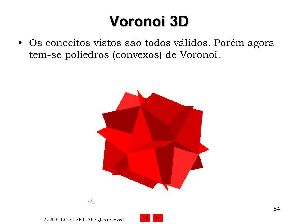 Voronoi 3D Os conceitos vistos são todos válidos.