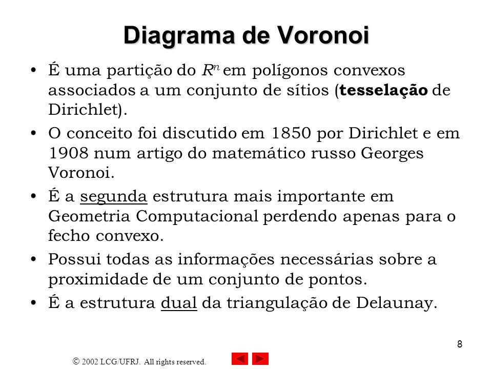 Diagrama de Voronoi É uma partição do Rn em polígonos convexos associados a um conjunto de sítios (tesselação de Dirichlet).