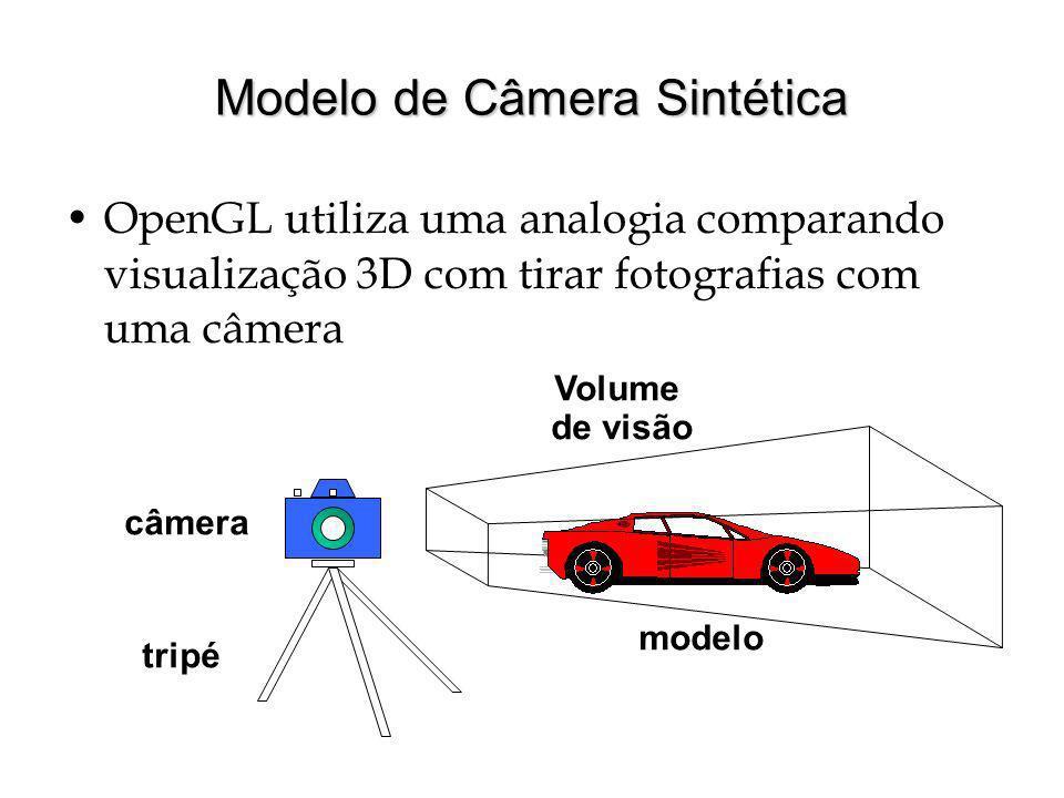 Modelo de Câmera Sintética