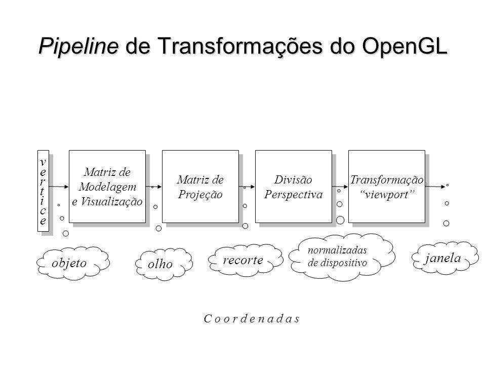 Pipeline de Transformações do OpenGL