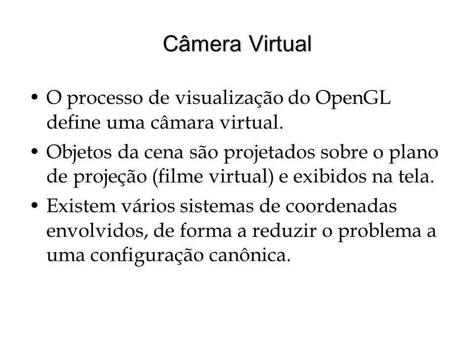 Câmera Virtual O processo de visualização do OpenGL define uma câmara virtual.