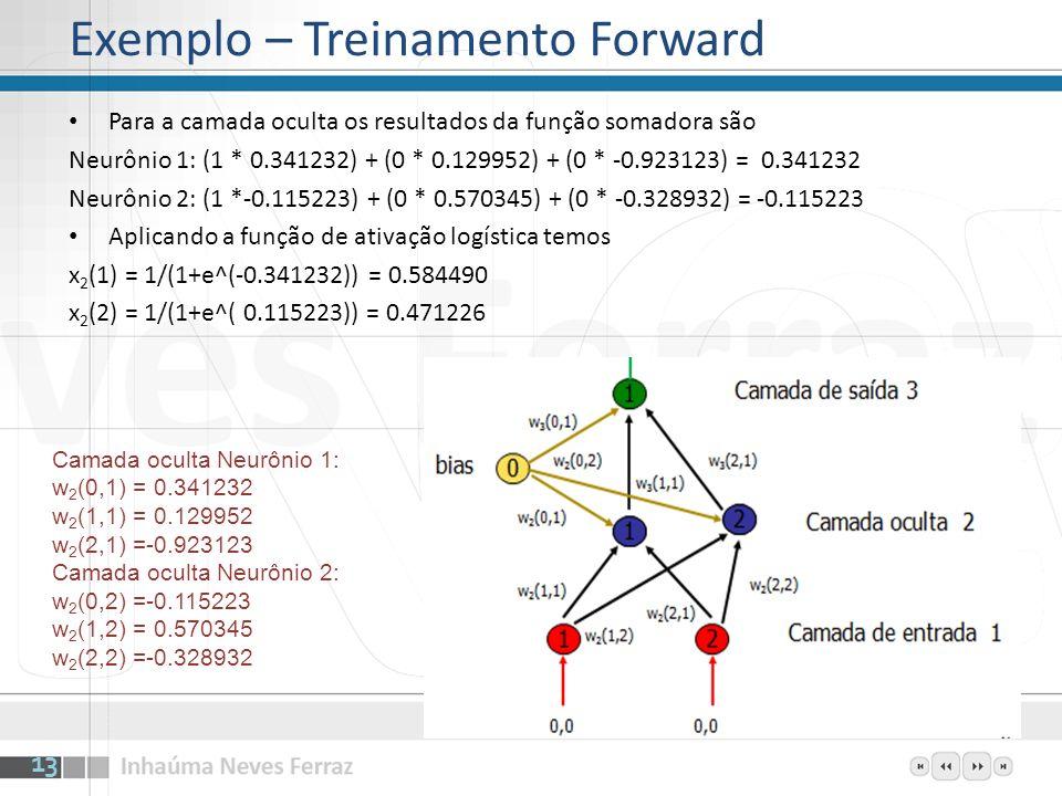 Exemplo – Treinamento Forward