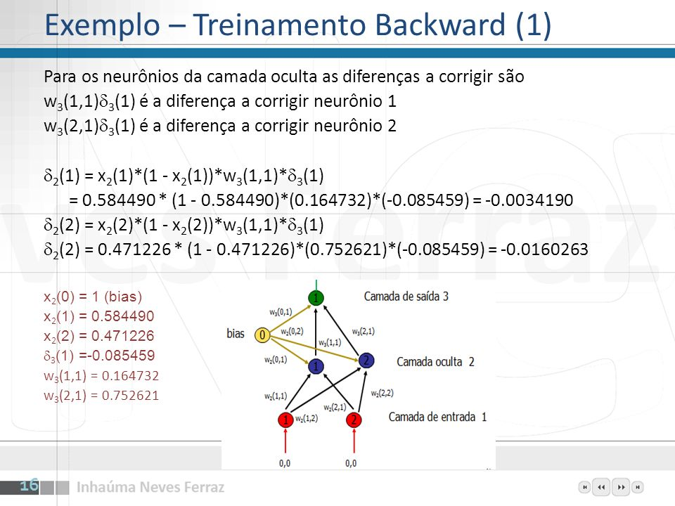 Exemplo – Treinamento Backward (1)