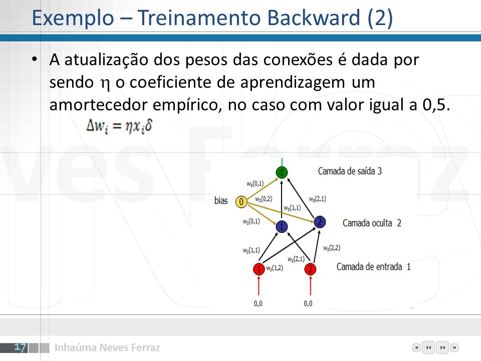Exemplo – Treinamento Backward (2)
