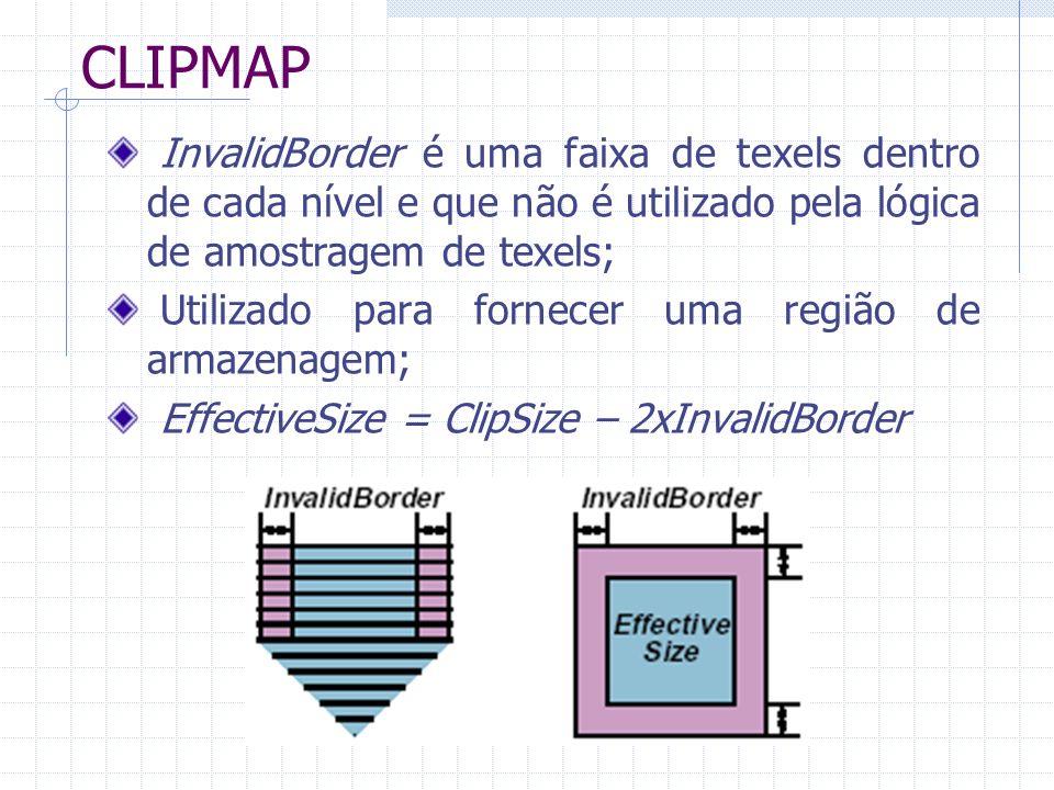 CLIPMAP InvalidBorder é uma faixa de texels dentro de cada nível e que não é utilizado pela lógica de amostragem de texels;