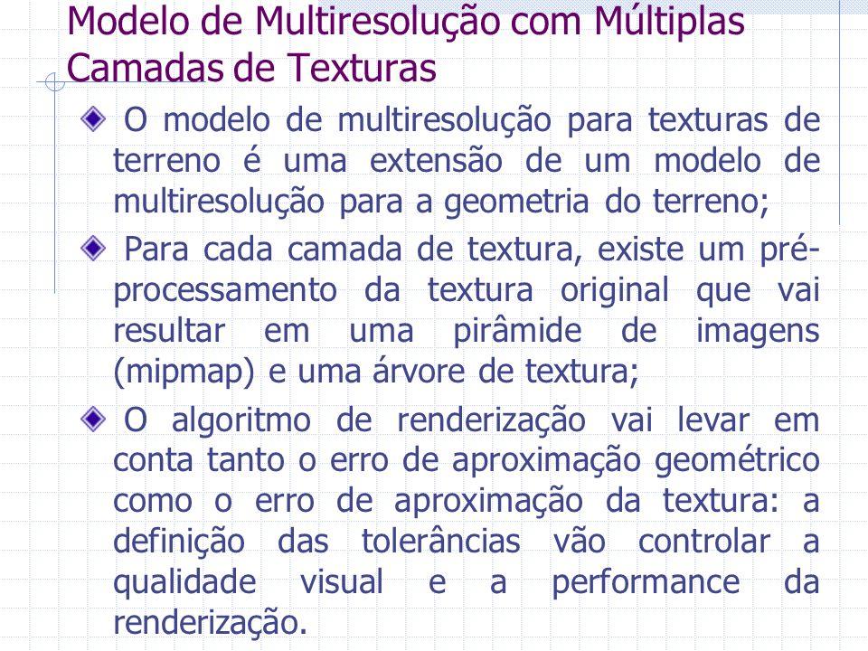 Modelo de Multiresolução com Múltiplas Camadas de Texturas