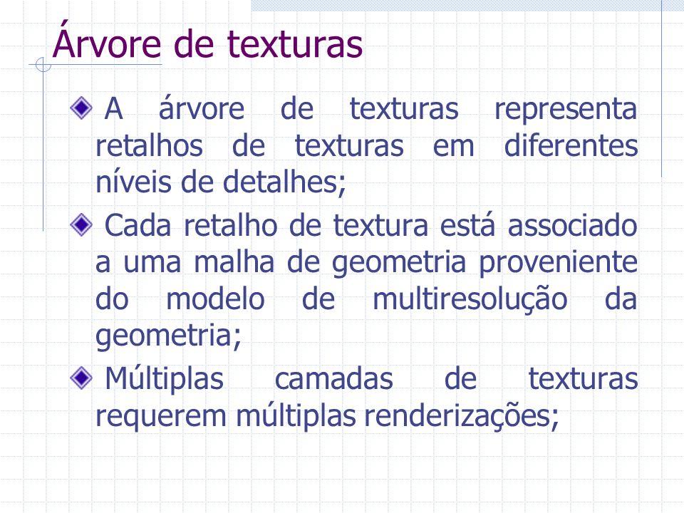 Árvore de texturas A árvore de texturas representa retalhos de texturas em diferentes níveis de detalhes;