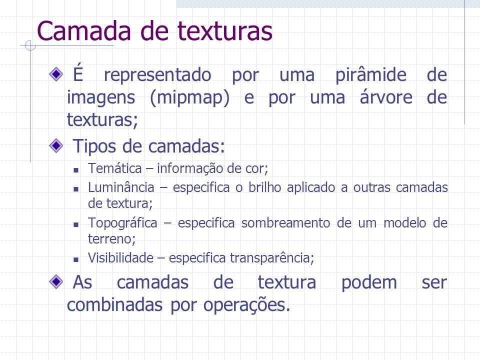 Camada de texturas É representado por uma pirâmide de imagens (mipmap) e por uma árvore de texturas;