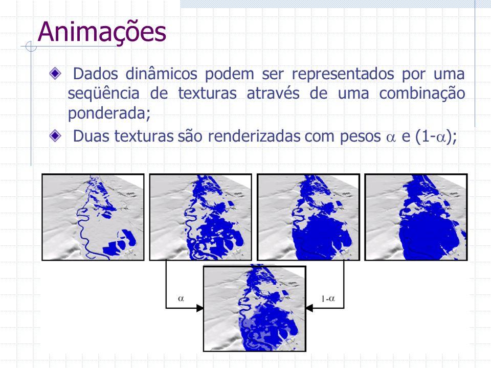 Animações Dados dinâmicos podem ser representados por uma seqüência de texturas através de uma combinação ponderada;
