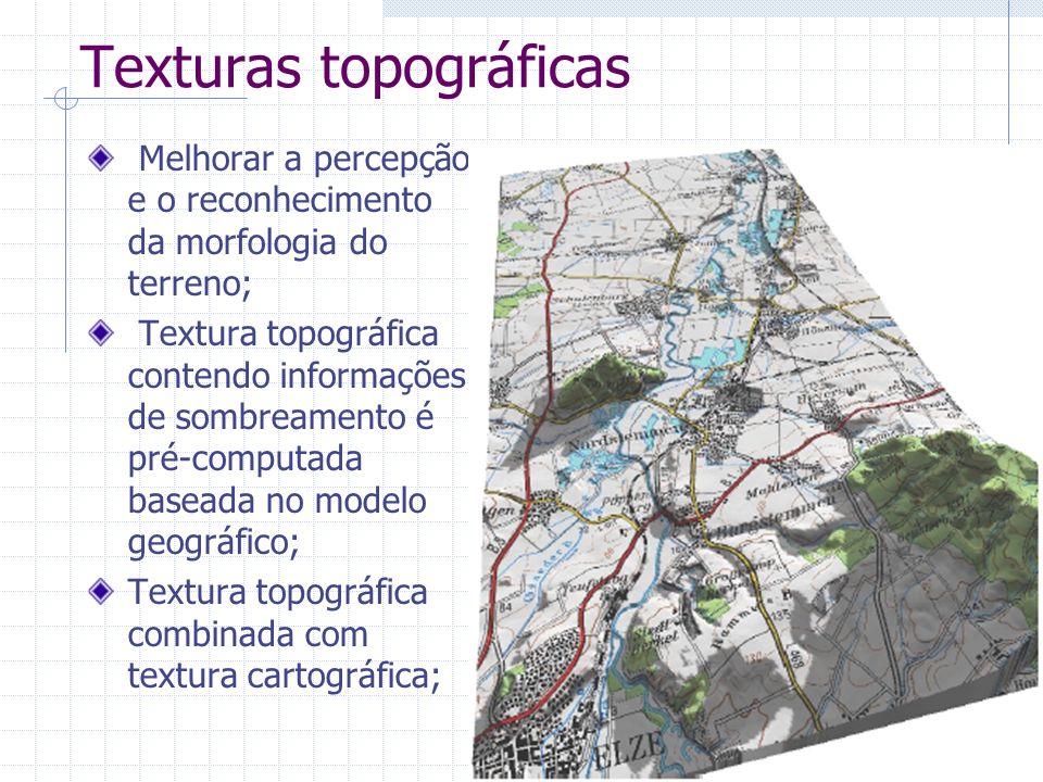 Texturas topográficas
