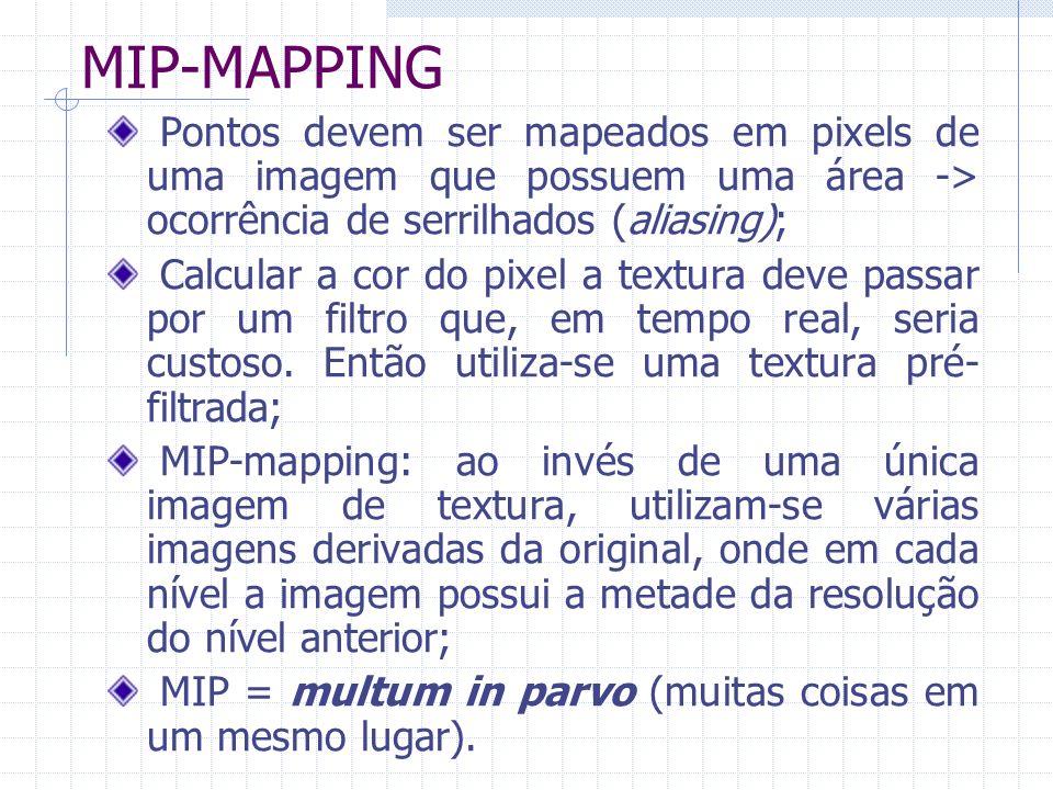 MIP-MAPPING Pontos devem ser mapeados em pixels de uma imagem que possuem uma área -> ocorrência de serrilhados (aliasing);