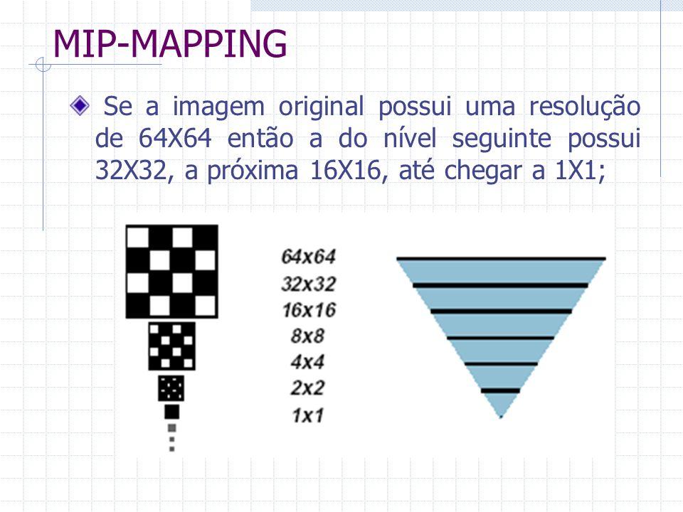 MIP-MAPPING Se a imagem original possui uma resolução de 64X64 então a do nível seguinte possui 32X32, a próxima 16X16, até chegar a 1X1;