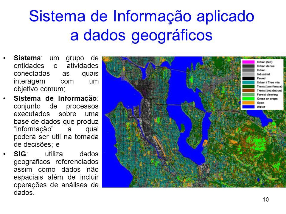 Sistema de Informação aplicado a dados geográficos