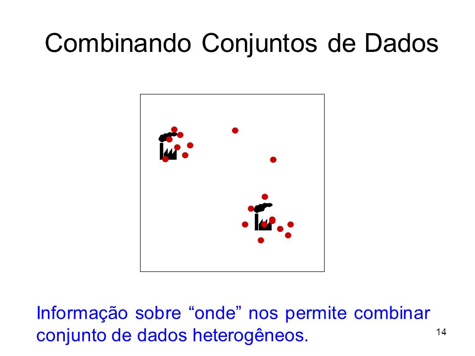Combinando Conjuntos de Dados