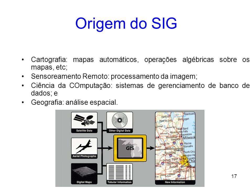 Origem do SIG Cartografia: mapas automáticos, operações algébricas sobre os mapas, etc; Sensoreamento Remoto: processamento da imagem;