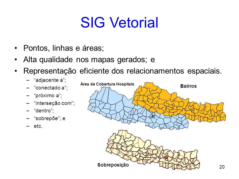 SIG Vetorial Pontos, linhas e áreas;