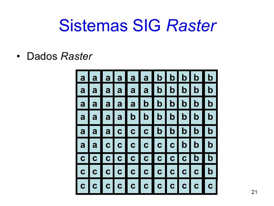 Sistemas SIG Raster Dados Raster a b c