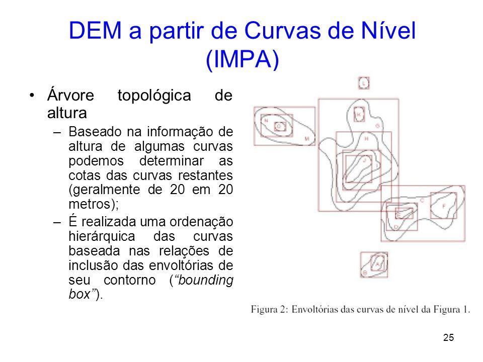 DEM a partir de Curvas de Nível (IMPA)