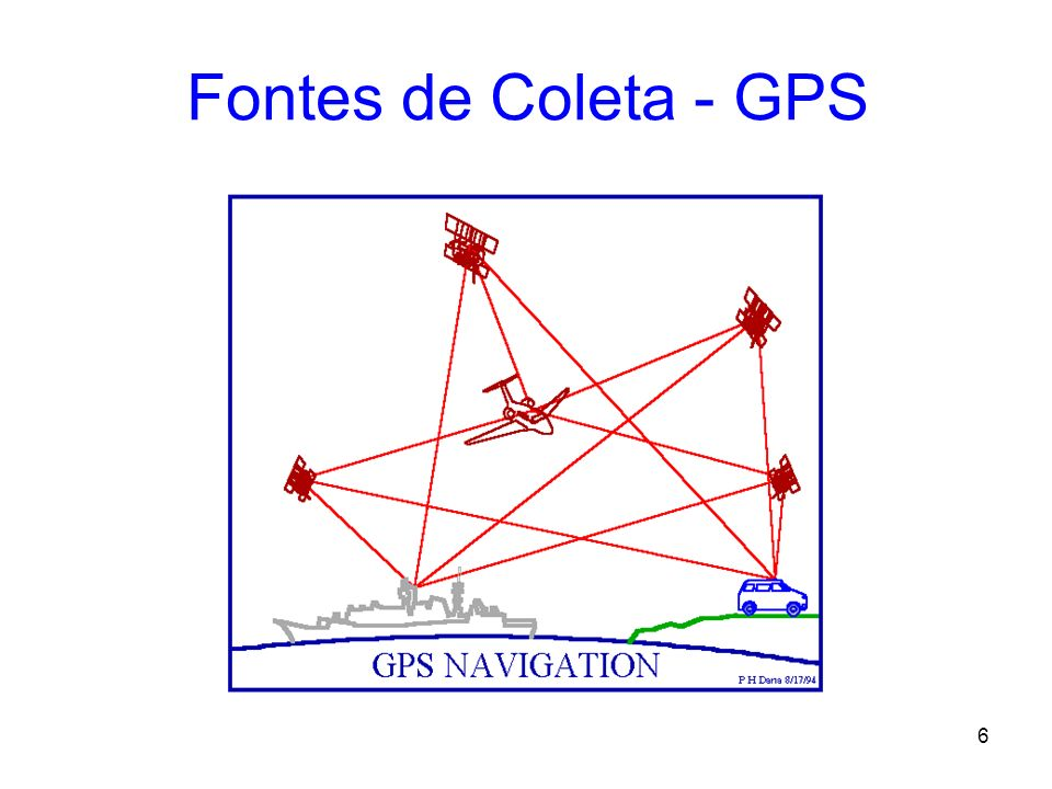 Fontes de Coleta - GPS a system of Earth-orbiting satellites transmitting precisely timed signals.