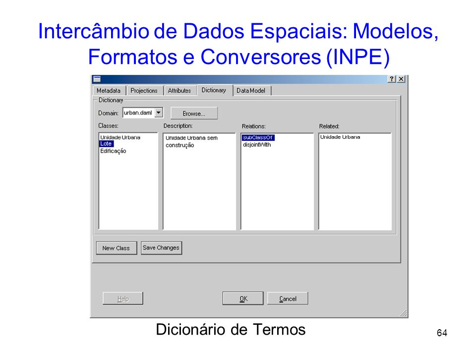 Intercâmbio de Dados Espaciais: Modelos, Formatos e Conversores (INPE)