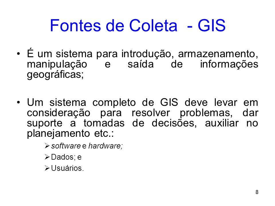 Fontes de Coleta - GIS É um sistema para introdução, armazenamento, manipulação e saída de informações geográficas;