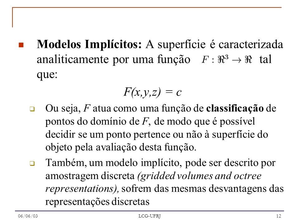 Modelos Implícitos: A superfície é caracterizada analiticamente por uma função tal que: