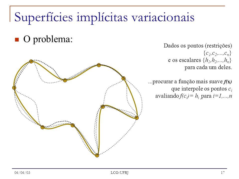 Superfícies implícitas variacionais