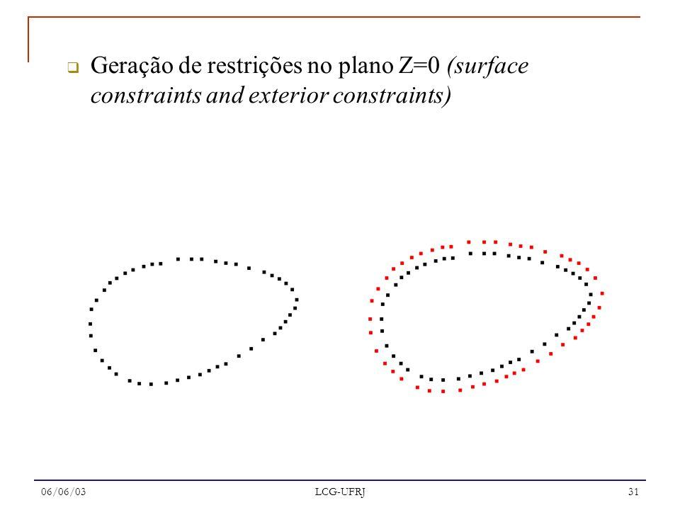 Geração de restrições no plano Z=0 (surface constraints and exterior constraints)