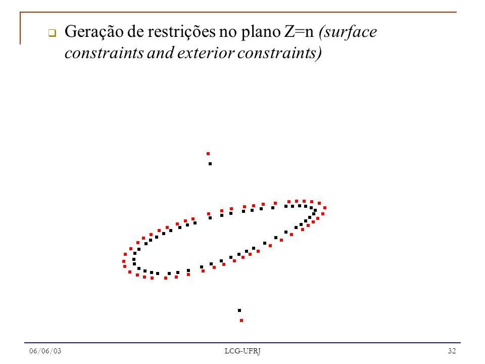 Geração de restrições no plano Z=n (surface constraints and exterior constraints)