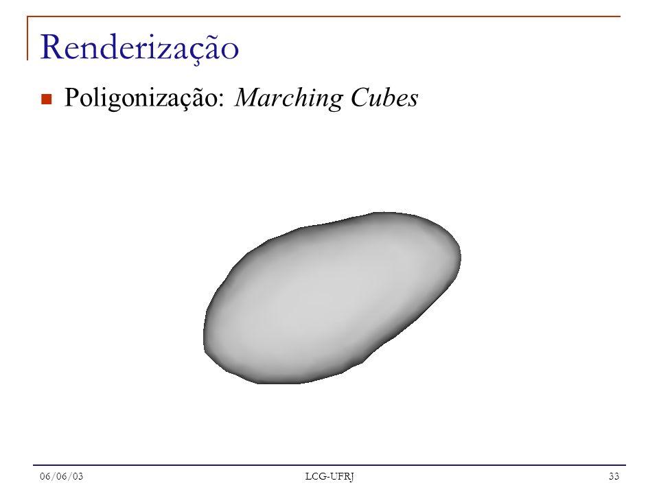 Renderização Poligonização: Marching Cubes 06/06/03 LCG-UFRJ