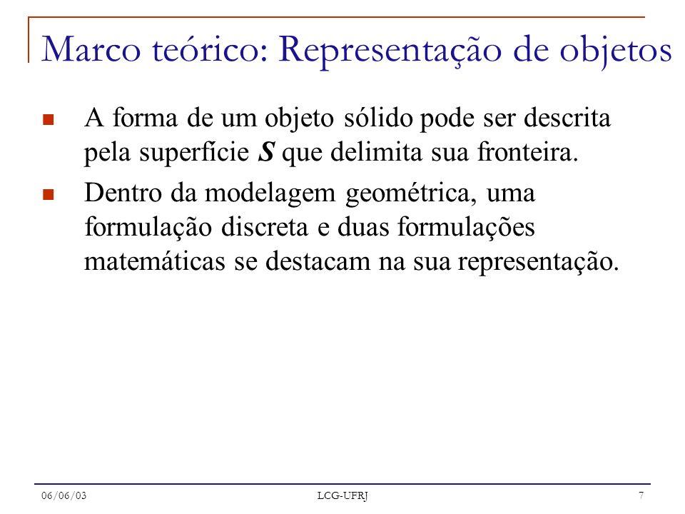 Marco teórico: Representação de objetos