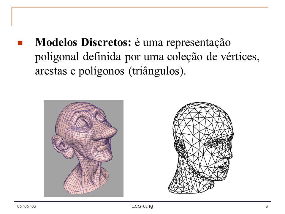Modelos Discretos: é uma representação poligonal definida por uma coleção de vértices, arestas e polígonos (triângulos).