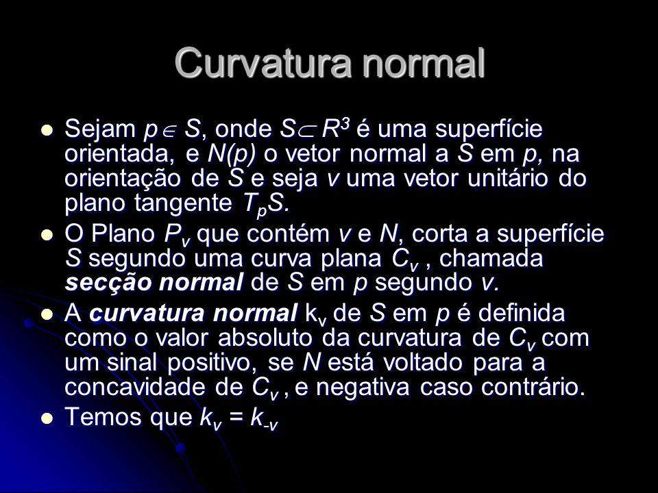 Curvatura normal