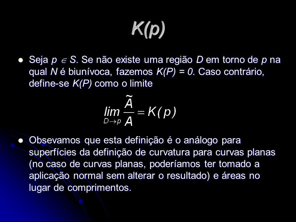 K(p) Seja p  S. Se não existe uma região D em torno de p na qual N é biunívoca, fazemos K(P) = 0. Caso contrário, define-se K(P) como o limite.
