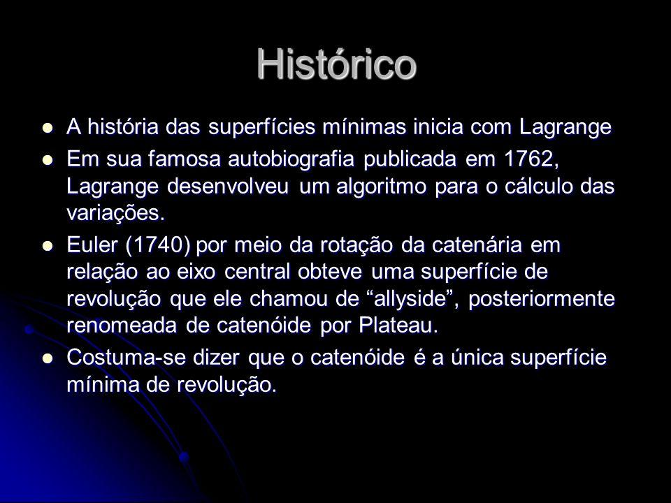 Histórico A história das superfícies mínimas inicia com Lagrange