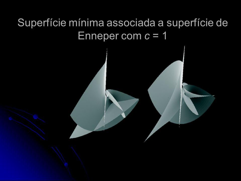 Superfície mínima associada a superfície de Enneper com c = 1