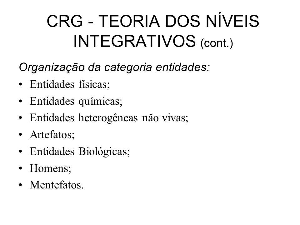 CRG - TEORIA DOS NÍVEIS INTEGRATIVOS (cont.)