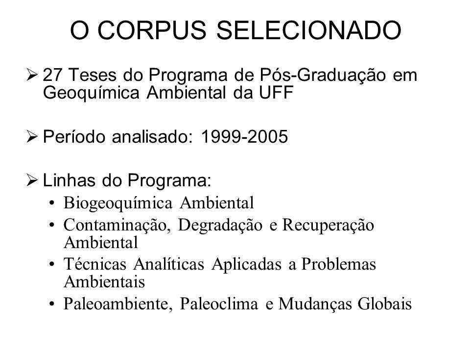 O CORPUS SELECIONADO 27 Teses do Programa de Pós-Graduação em Geoquímica Ambiental da UFF. Período analisado: 1999-2005.