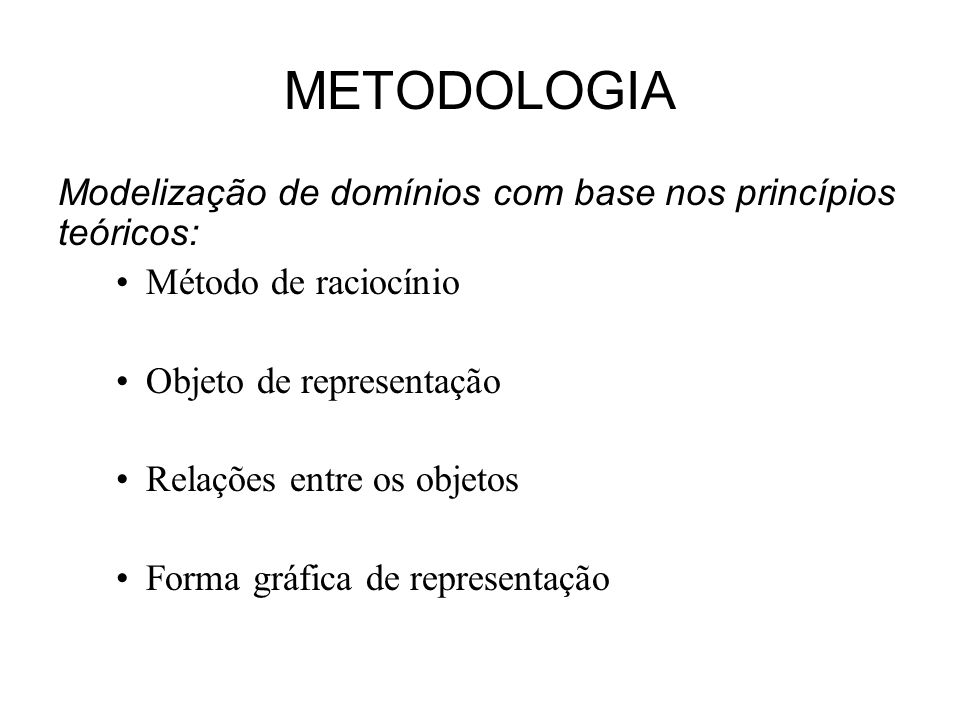 METODOLOGIA Modelização de domínios com base nos princípios teóricos: