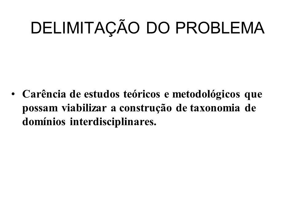 DELIMITAÇÃO DO PROBLEMA