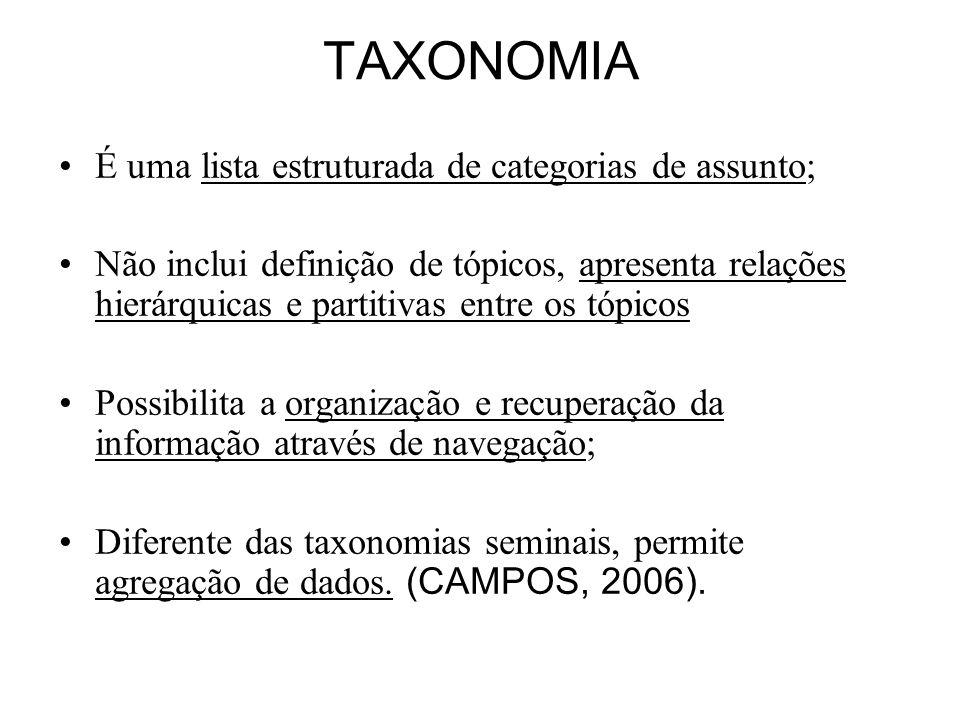 TAXONOMIA É uma lista estruturada de categorias de assunto;
