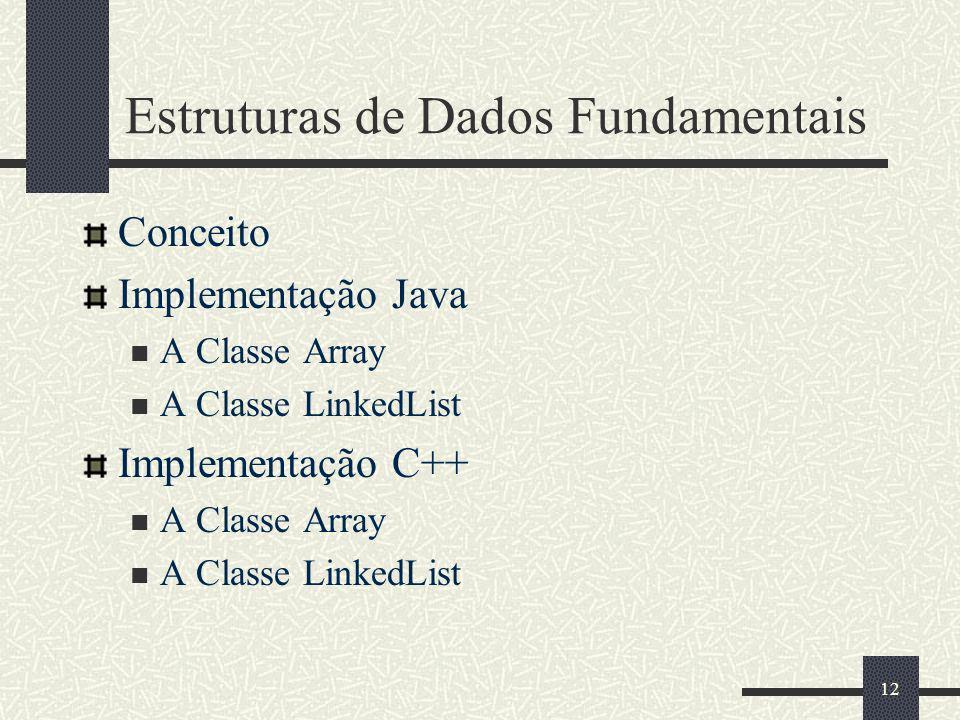 Estruturas de Dados Fundamentais