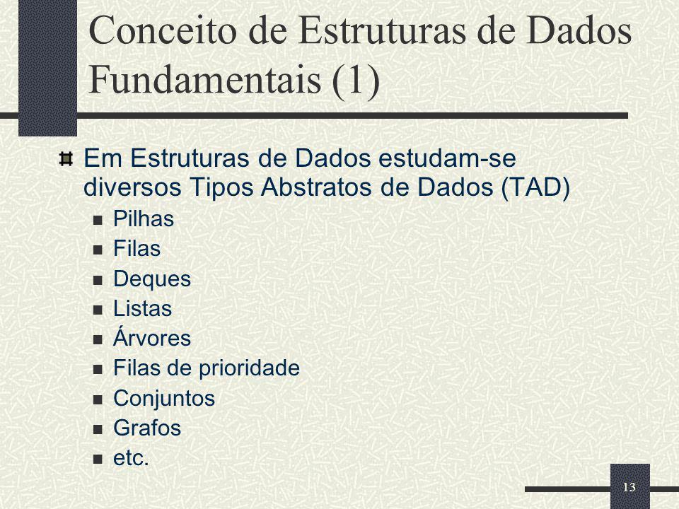 Conceito de Estruturas de Dados Fundamentais (1)